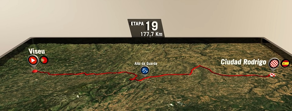 A 'La Vuelta' está de 'vuelta' a Portugal e passa em Mangualde a 4 Setembro
